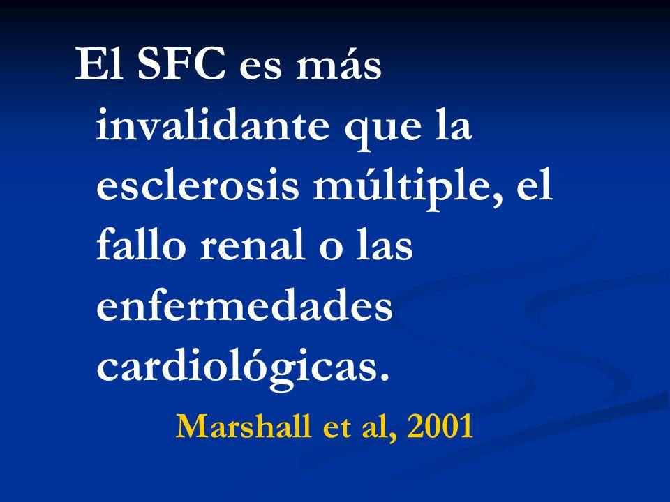 El SFC es más invalidante que la esclerosis múltiple, el fallo renal o las enfermedades cardiológicas. Marshall et al, 2001