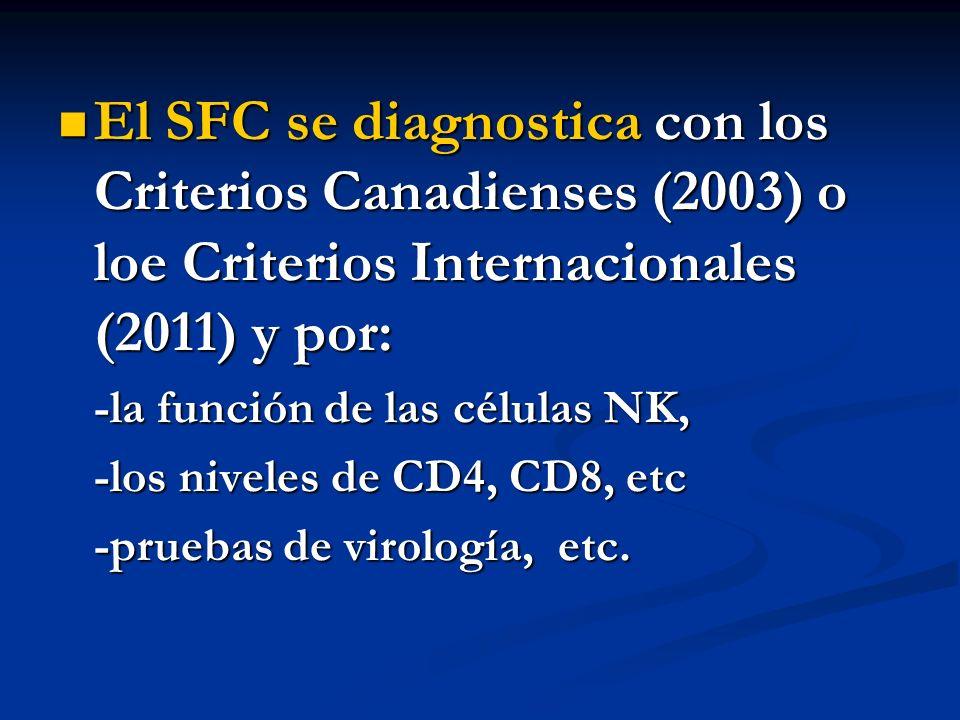 El SFC se diagnostica con los Criterios Canadienses (2003) o loe Criterios Internacionales (2011) y por: El SFC se diagnostica con los Criterios Canadienses (2003) o loe Criterios Internacionales (2011) y por: -la función de las células NK, -los niveles de CD4, CD8, etc -pruebas de virología, etc.