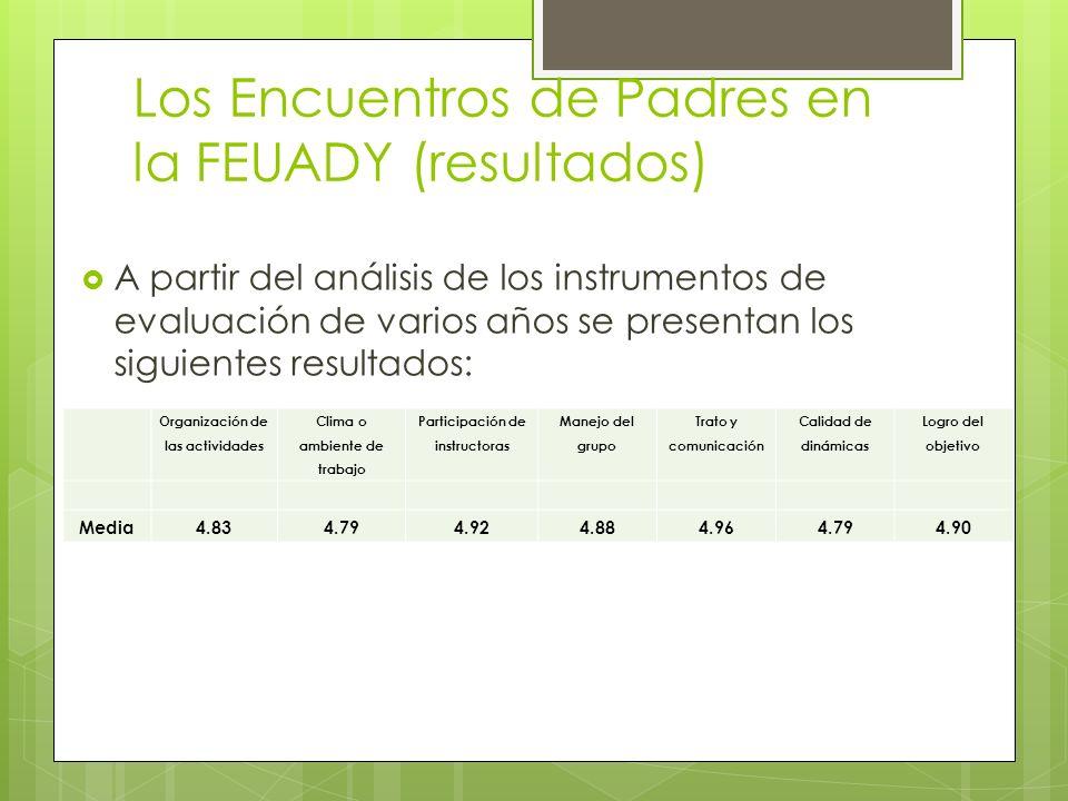 Los Encuentros de Padres en la FEUADY (resultados) A partir del análisis de los instrumentos de evaluación de varios años se presentan los siguientes