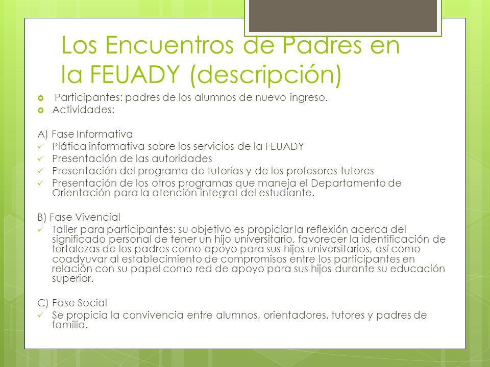 Los Encuentros de Padres en la FEUADY (descripción) Participantes: padres de los alumnos de nuevo ingreso. Actividades: A) Fase Informativa Plática in
