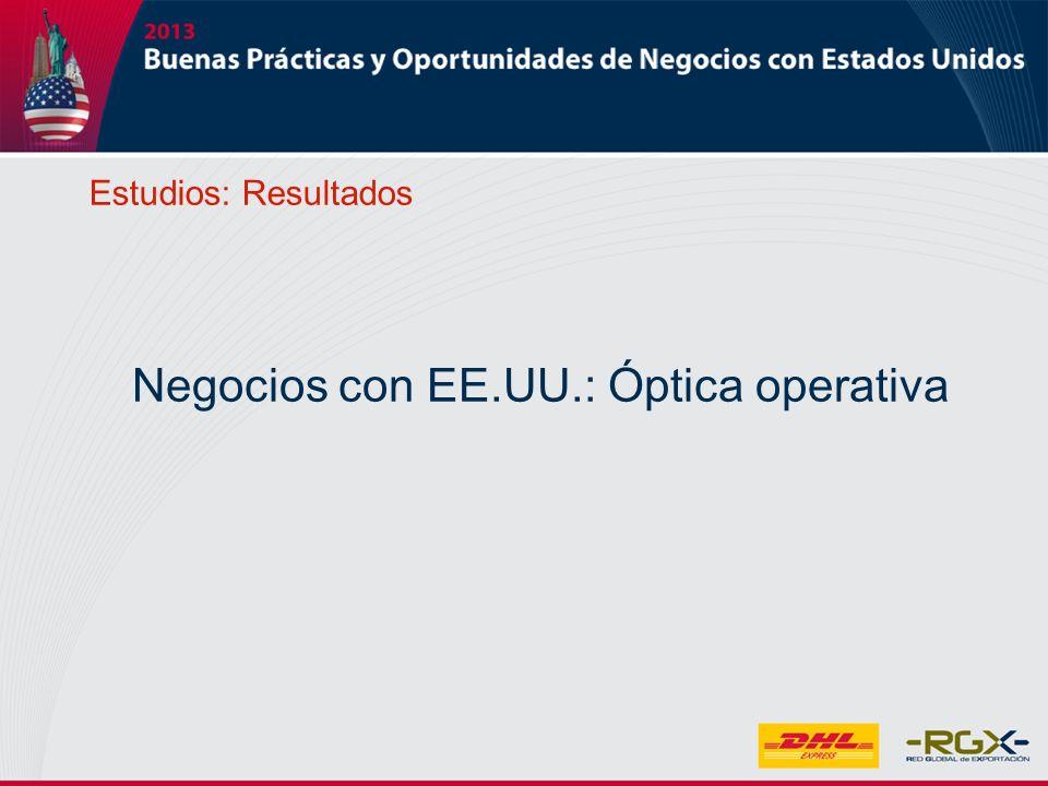 Negocios con EE.UU.: Óptica operativa Estudios: Resultados