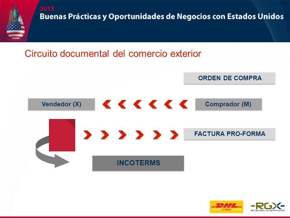 Circuito documental del comercio exterior ORDEN DE COMPRA Comprador (M)Vendedor (X) FACTURA PRO-FORMA INCOTERMS