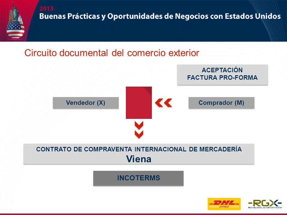 Circuito documental del comercio exterior ACEPTACIÓN FACTURA PRO-FORMA Comprador (M)Vendedor (X) CONTRATO DE COMPRAVENTA INTERNACIONAL DE MERCADERÍA V