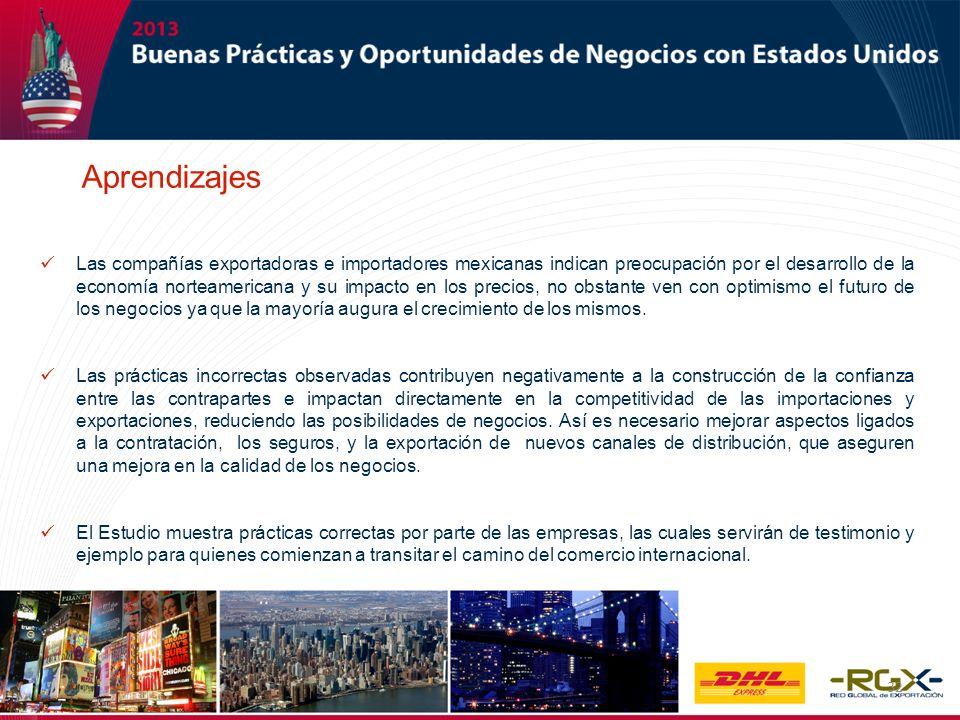 32 Las compañías exportadoras e importadores mexicanas indican preocupación por el desarrollo de la economía norteamericana y su impacto en los precio