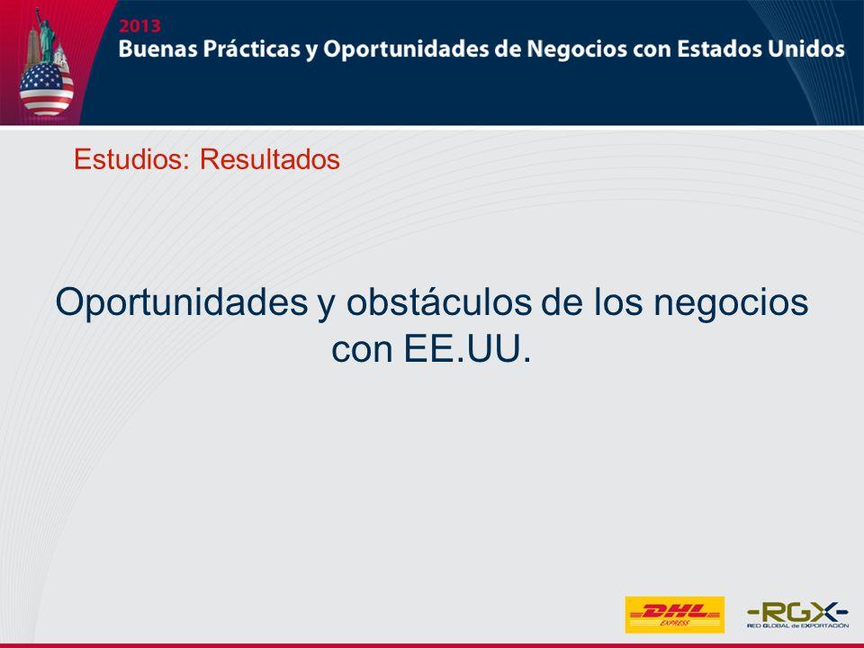 Estudios: Resultados Oportunidades y obstáculos de los negocios con EE.UU.