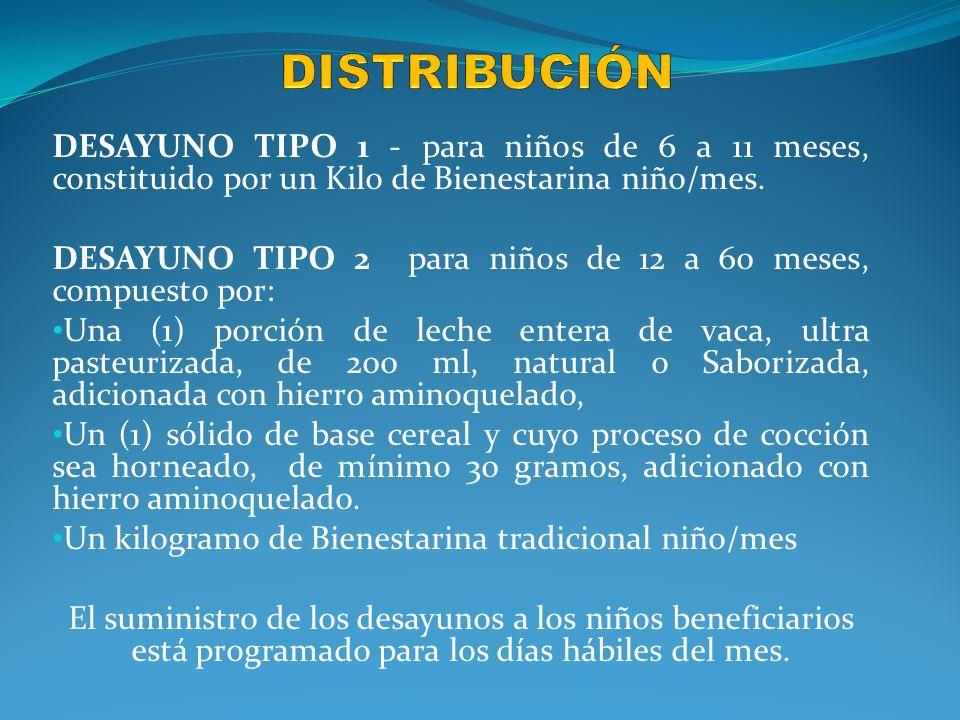 DESAYUNO TIPO 1 - para niños de 6 a 11 meses, constituido por un Kilo de Bienestarina niño/mes. DESAYUNO TIPO 2 para niños de 12 a 60 meses, compuesto