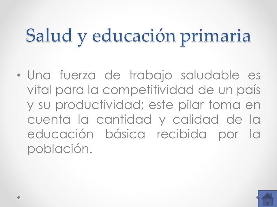 Salud y educación primaria Una fuerza de trabajo saludable es vital para la competitividad de un país y su productividad; este pilar toma en cuenta la