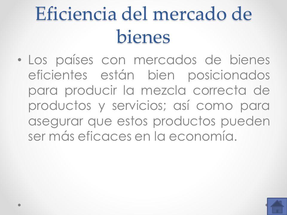 Eficiencia del mercado de bienes Los países con mercados de bienes eficientes están bien posicionados para producir la mezcla correcta de productos y
