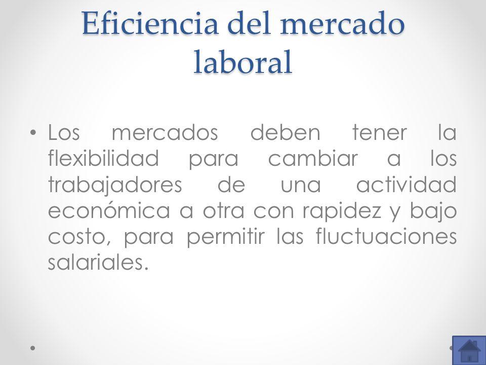 Eficiencia del mercado laboral Los mercados deben tener la flexibilidad para cambiar a los trabajadores de una actividad económica a otra con rapidez