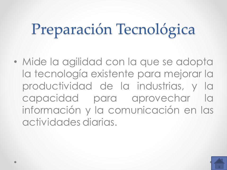 Preparación Tecnológica Mide la agilidad con la que se adopta la tecnología existente para mejorar la productividad de la industrias, y la capacidad p