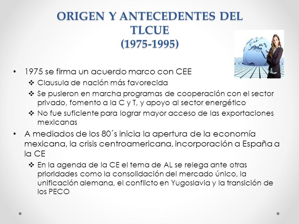 ORIGEN Y ANTECEDENTES DEL TLCUE (1975-1995) 1975 se firma un acuerdo marco con CEE Clausula de nación más favorecida Se pusieron en marcha programas d