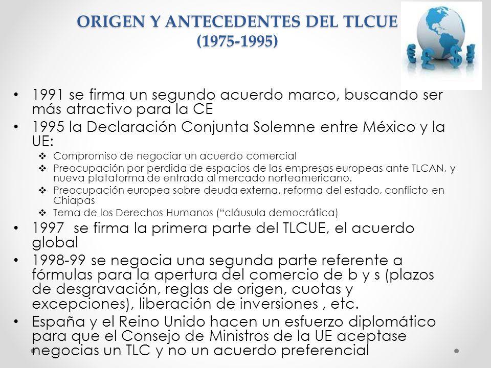 ORIGEN Y ANTECEDENTES DEL TLCUE (1975-1995) 1991 se firma un segundo acuerdo marco, buscando ser más atractivo para la CE 1995 la Declaración Conjunta