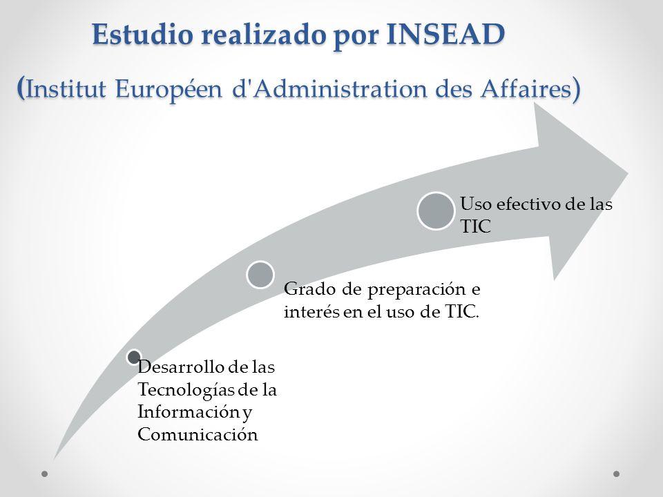 Estudio realizado por INSEAD ( Institut Européen d'Administration des Affaires ) Desarrollo de las Tecnologías de la Información y Comunicación Grado