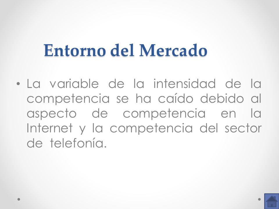 Entorno del Mercado La variable de la intensidad de la competencia se ha caído debido al aspecto de competencia en la Internet y la competencia del se