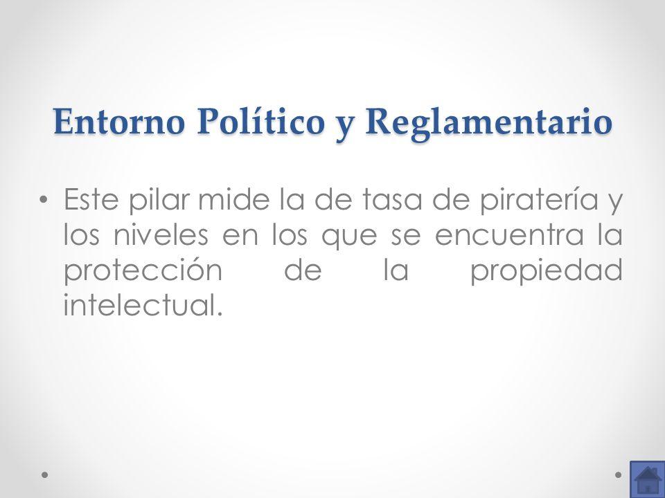 Entorno Político y Reglamentario Este pilar mide la de tasa de piratería y los niveles en los que se encuentra la protección de la propiedad intelectu