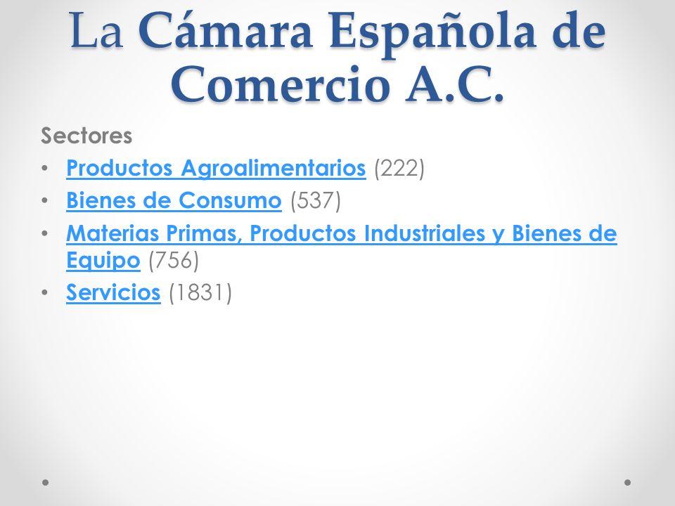Sectores Productos Agroalimentarios (222) Productos Agroalimentarios Bienes de Consumo (537) Bienes de Consumo Materias Primas, Productos Industriales
