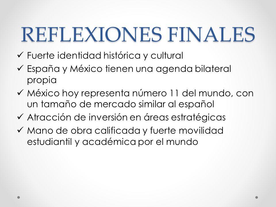 REFLEXIONES FINALES Fuerte identidad histórica y cultural España y México tienen una agenda bilateral propia México hoy representa número 11 del mundo