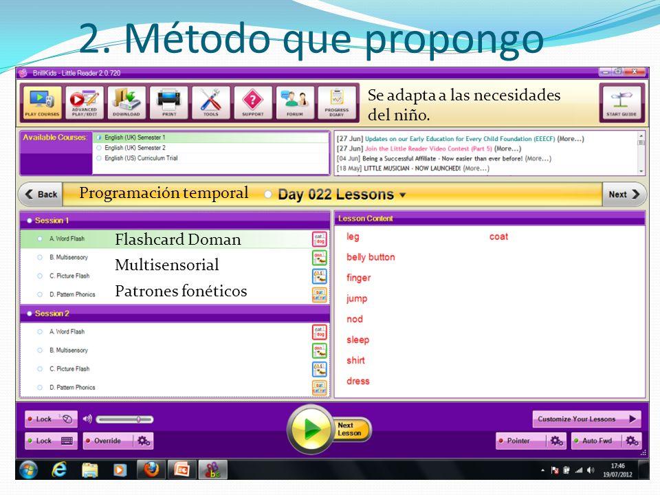 2. Método que propongo Programación temporal Flashcard Doman Multisensorial Patrones fonéticos Se adapta a las necesidades del niño.