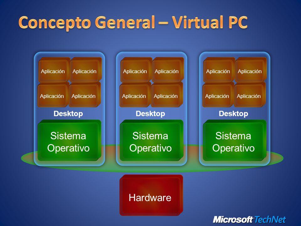 Hardware Sistema Operativo Aplicación Desktop Sistema Operativo Aplicación Desktop Sistema Operativo Aplicación Desktop