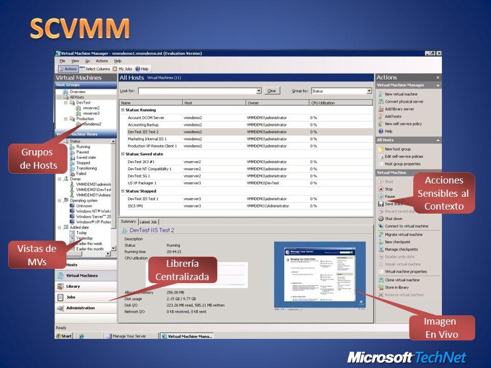Imagen En Vivo Grupos de Hosts Librería Centralizada Vistas de MVs Acciones Sensibles al Contexto