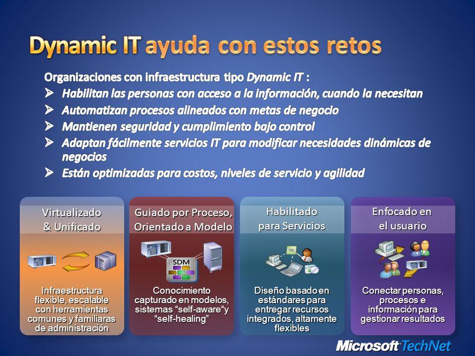 Procesos basados en ITIL y Conocimiento Embebido Multi-nivel: sistemas operativos, aplicaciones Capturar conocimiento en modelos WS- Management
