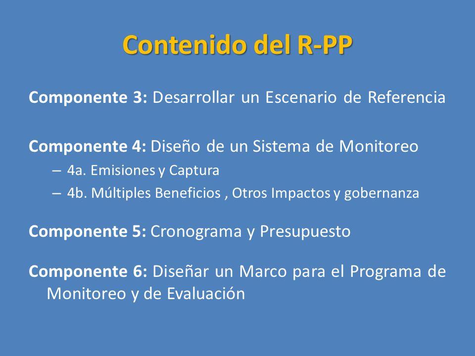 Contenido del R-PP Componente 3: Desarrollar un Escenario de Referencia Componente 4: Diseño de un Sistema de Monitoreo – 4a.