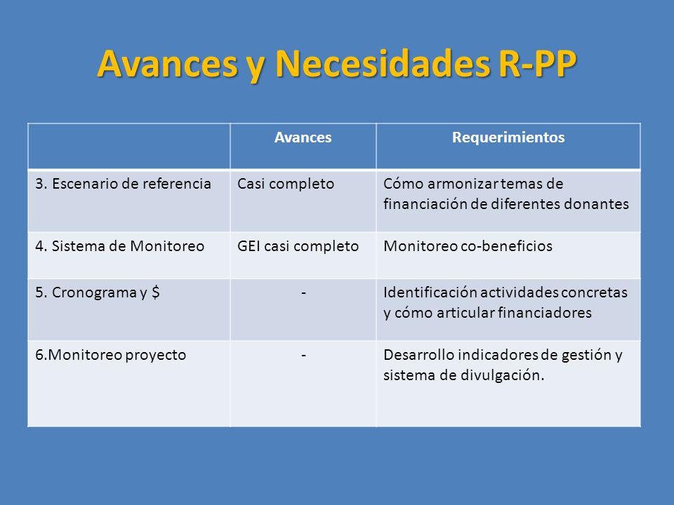 AvancesRequerimientos 3.