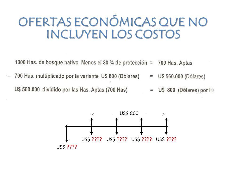US$ US$ 800 US$ OFERTAS ECONÓMICAS QUE NO INCLUYEN LOS COSTOS