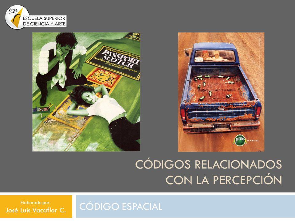 CÓDIGOS RELACIONADOS CON LA PERCEPCIÓN CÓDIGO ESPACIAL Elaborado por: José Luis Vacaflor C.