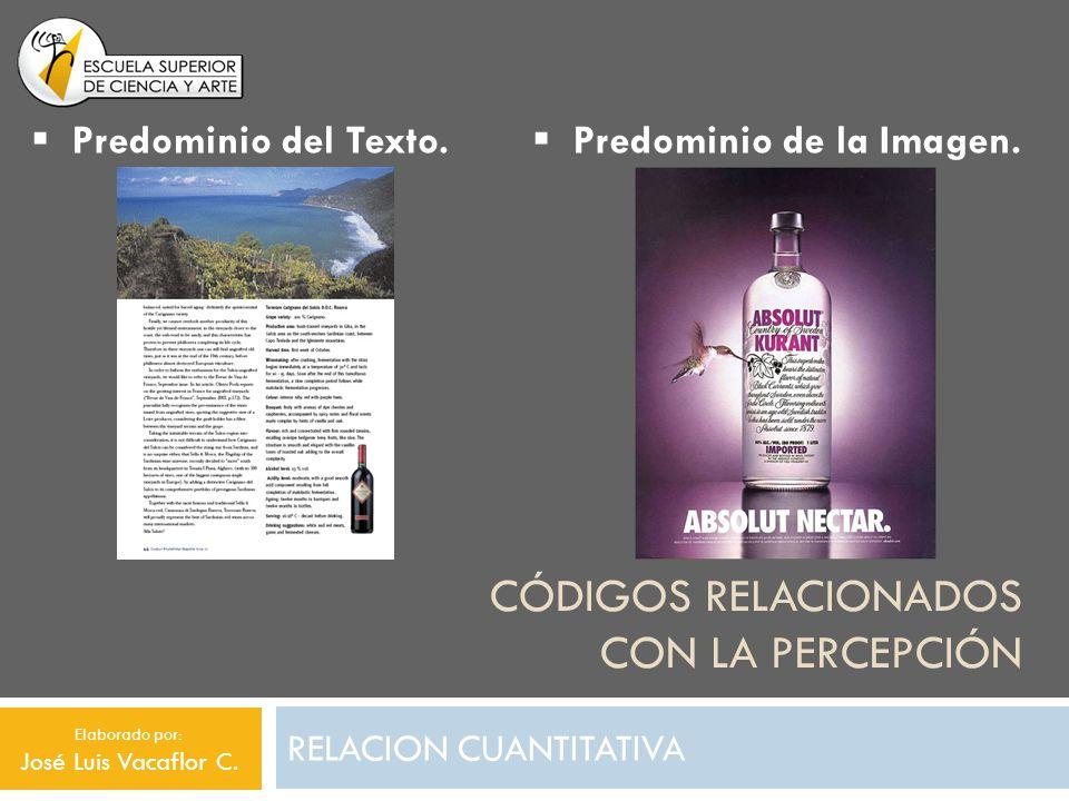 CÓDIGOS RELACIONADOS CON LA PERCEPCIÓN RELACION CUANTITATIVA Predominio del Texto. Predominio de la Imagen. Elaborado por: José Luis Vacaflor C.