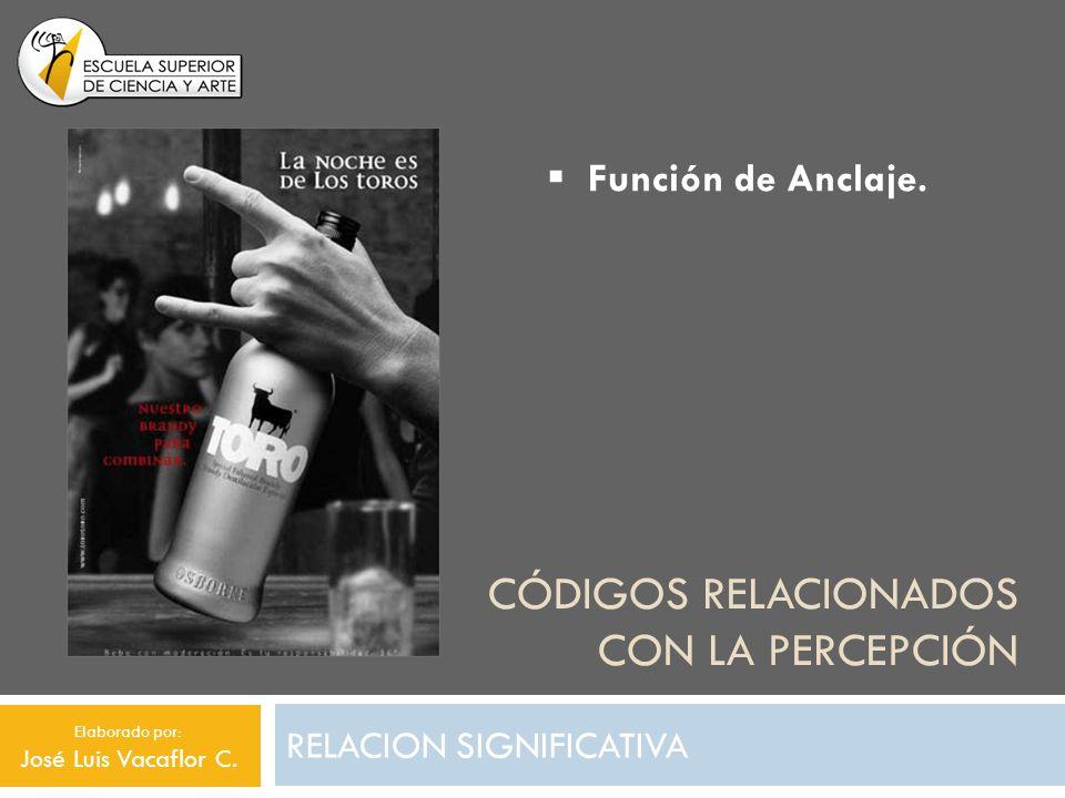 CÓDIGOS RELACIONADOS CON LA PERCEPCIÓN RELACION SIGNIFICATIVA Función de Anclaje. Elaborado por: José Luis Vacaflor C.