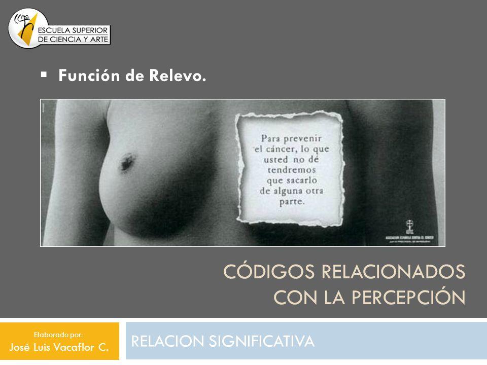 CÓDIGOS RELACIONADOS CON LA PERCEPCIÓN RELACION SIGNIFICATIVA Función de Relevo. Elaborado por: José Luis Vacaflor C.