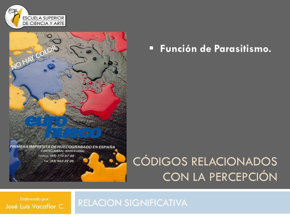 CÓDIGOS RELACIONADOS CON LA PERCEPCIÓN RELACION SIGNIFICATIVA Función de Parasitismo. Elaborado por: José Luis Vacaflor C.