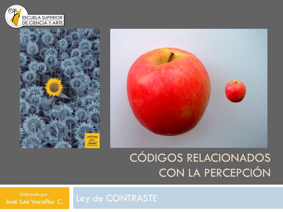 CÓDIGOS RELACIONADOS CON LA PERCEPCIÓN Ley de CONTRASTE Elaborado por: José Luis Vacaflor C.