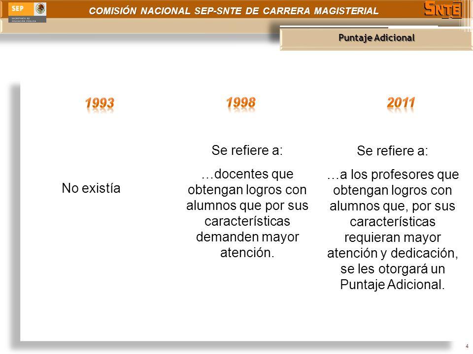 COMISIÓN NACIONAL SEP-SNTE DE CARRERA MAGISTERIAL Normas 15