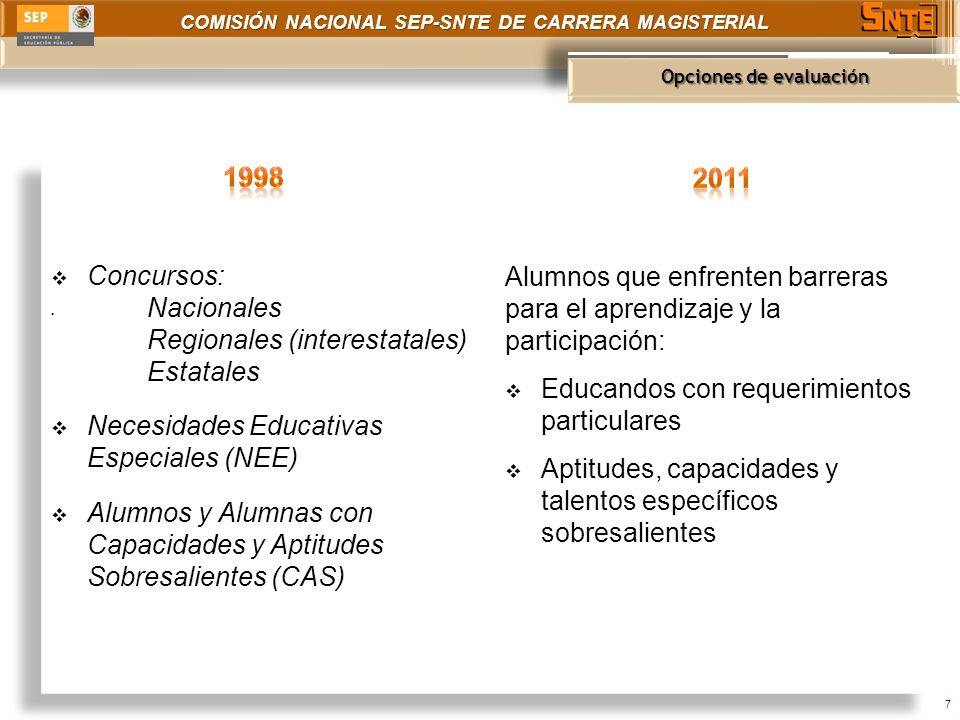 COMISIÓN NACIONAL SEP-SNTE DE CARRERA MAGISTERIAL Documentación 8 Cédula de evaluación Oficios Documentos Boleta Cédula de evaluación Expediente (requisito) Boleta