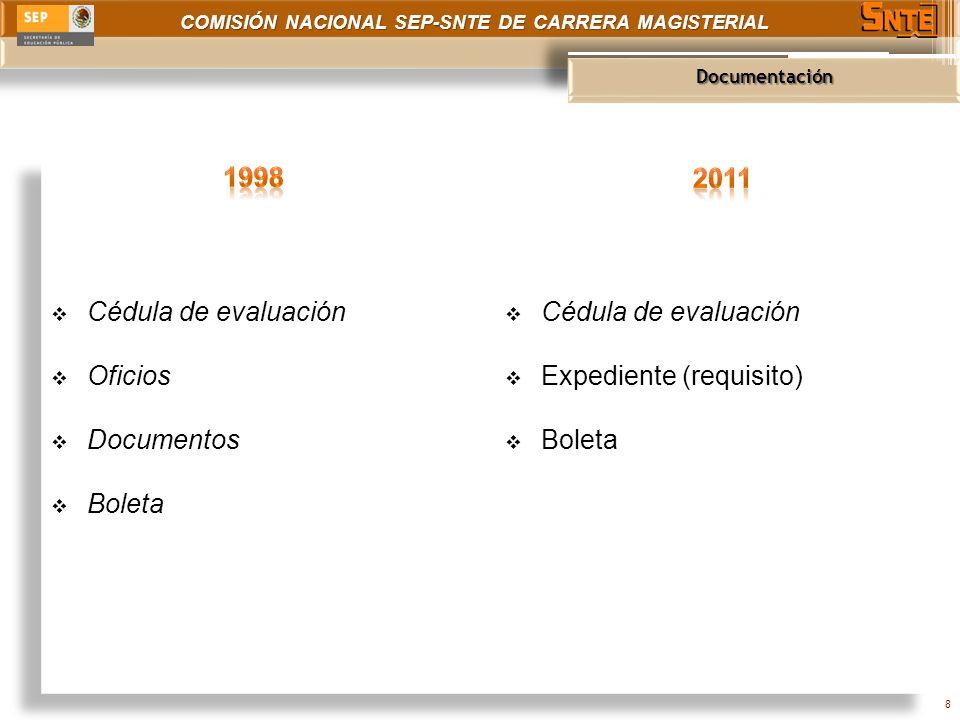 COMISIÓN NACIONAL SEP-SNTE DE CARRERA MAGISTERIAL Procedimiento 19 PRIMARIA Especificar los temas de cada bloque que serán trabajados 2.