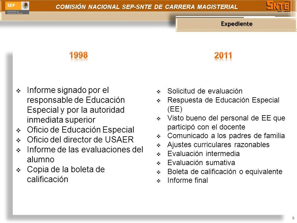 COMISIÓN NACIONAL SEP-SNTE DE CARRERA MAGISTERIAL Procedimiento 20 PRIMARIA Forma en que contribuye al logro de las siguientes competencias para la vida: 2.