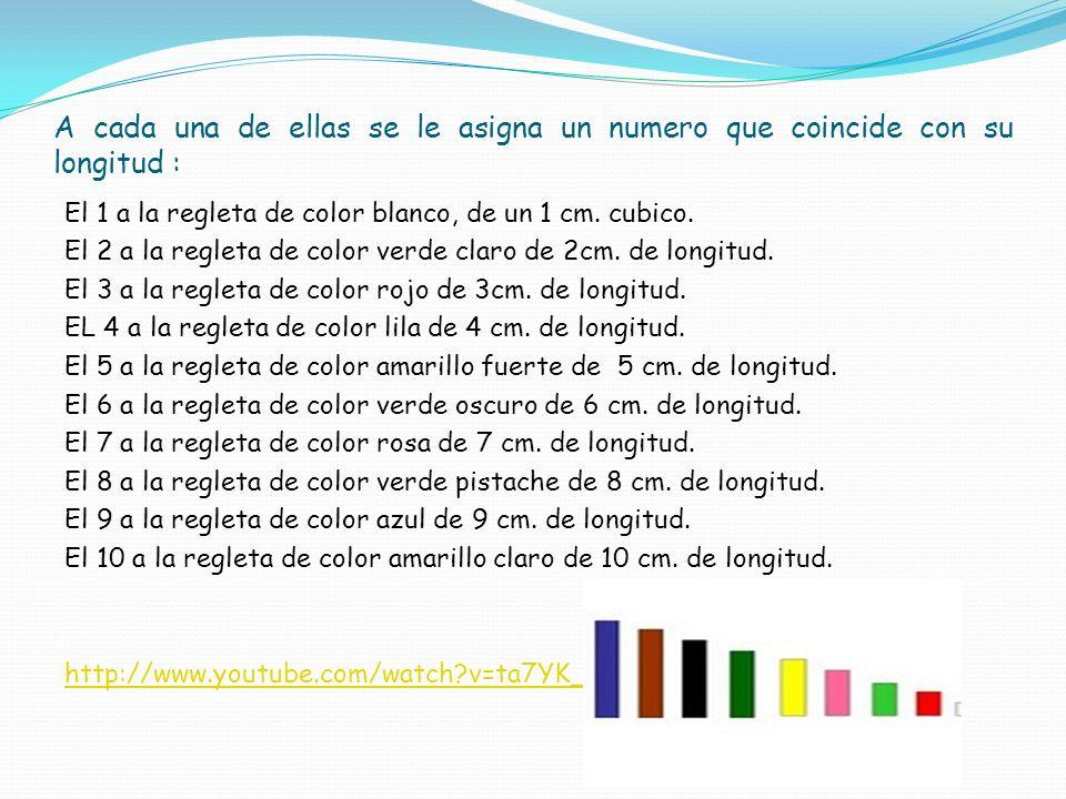 A cada una de ellas se le asigna un numero que coincide con su longitud : El 1 a la regleta de color blanco, de un 1 cm. cubico. El 2 a la regleta de