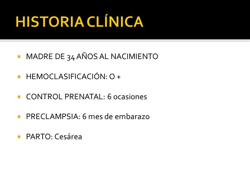 MADRE DE 34 AÑOS AL NACIMIENTO HEMOCLASIFICACIÓN: O + CONTROL PRENATAL: 6 ocasiones PRECLAMPSIA: 6 mes de embarazo PARTO: Cesárea