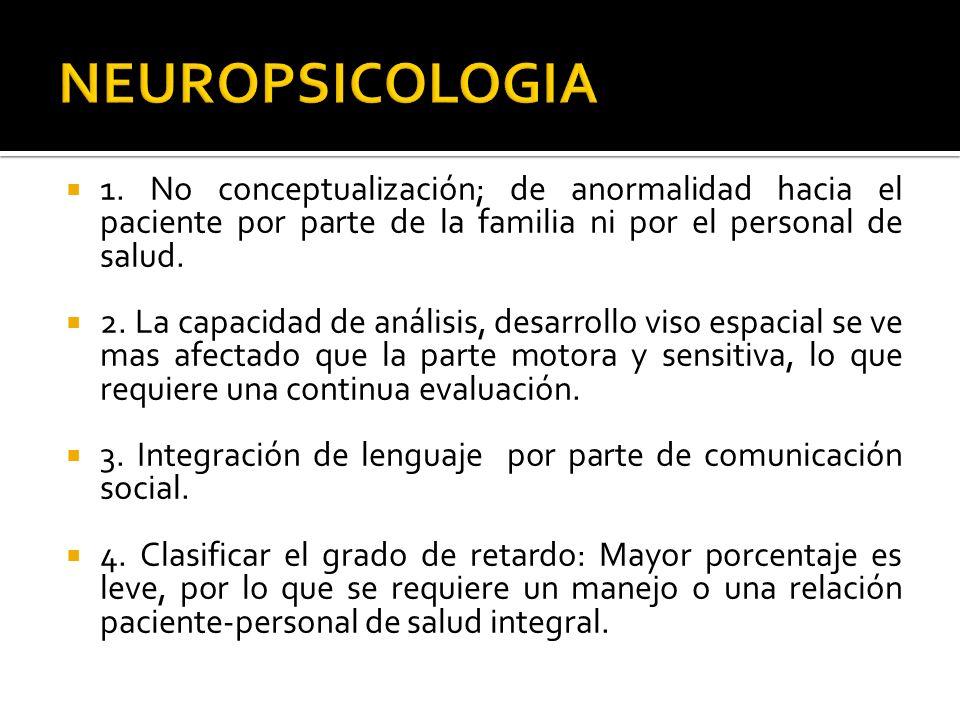 1. No conceptualización; de anormalidad hacia el paciente por parte de la familia ni por el personal de salud. 2. La capacidad de análisis, desarrollo