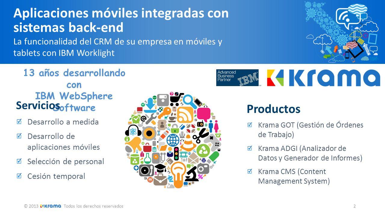 © 2013Todos los derechos reservados 2 Aplicaciones móviles integradas con sistemas back-end La funcionalidad del CRM de su empresa en móviles y tablet