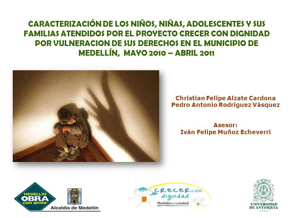 2,94% Ingresos > 2 SMLV DNP * Para salir de la pobreza familias de 4 miembros deben tener ingresos aprox.