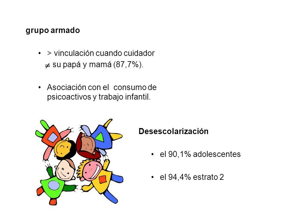 grupo armado > vinculación cuando cuidador su papá y mamá (87,7%). Asociación con el consumo de psicoactivos y trabajo infantil. Desescolarización el
