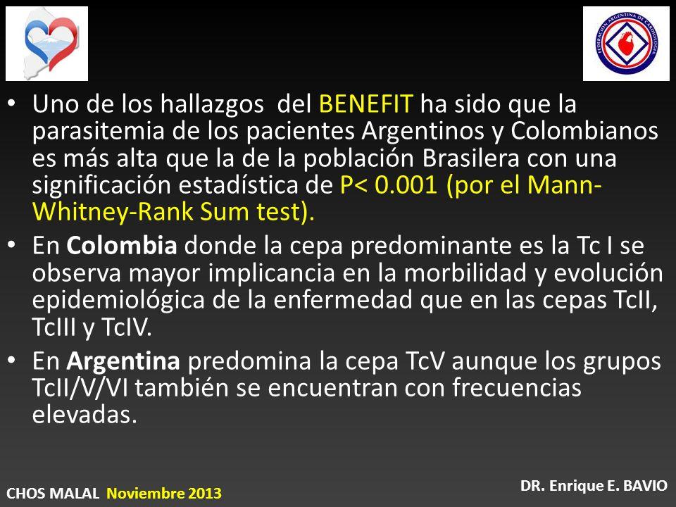 Uno de los hallazgos del BENEFIT ha sido que la parasitemia de los pacientes Argentinos y Colombianos es más alta que la de la población Brasilera con