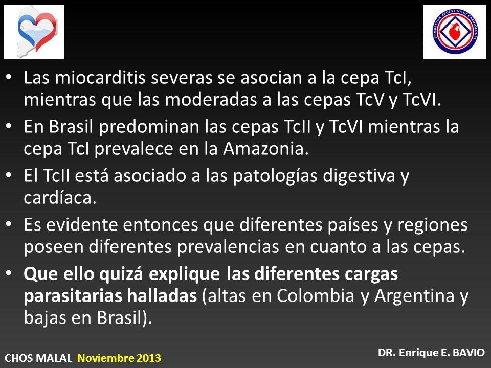 Las miocarditis severas se asocian a la cepa TcI, mientras que las moderadas a las cepas TcV y TcVI. En Brasil predominan las cepas TcII y TcVI mientr