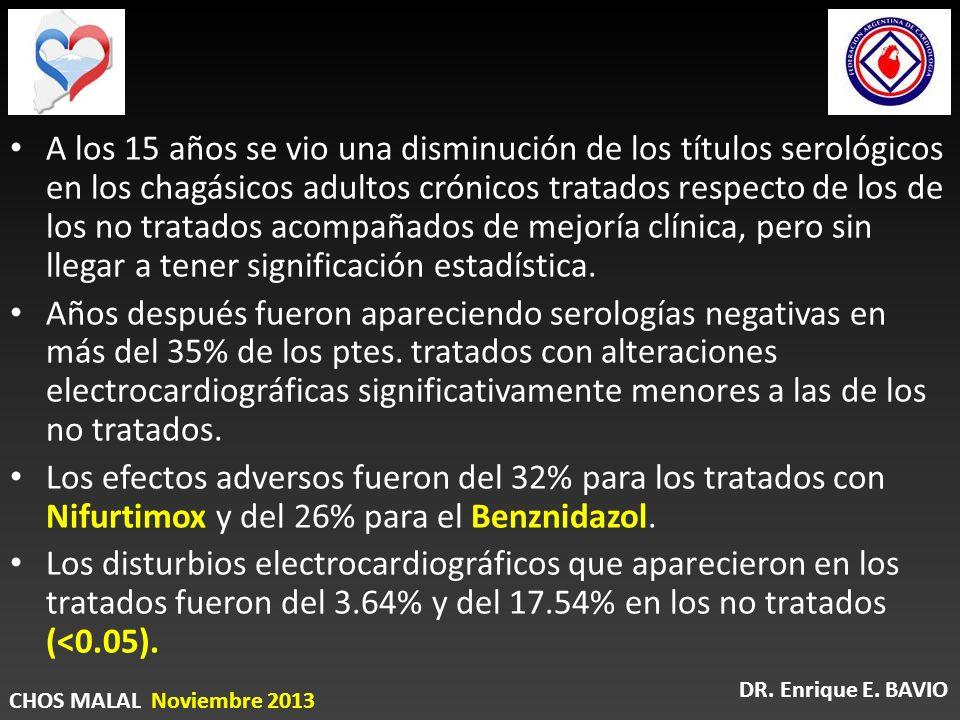 A los 15 años se vio una disminución de los títulos serológicos en los chagásicos adultos crónicos tratados respecto de los de los no tratados acompañ