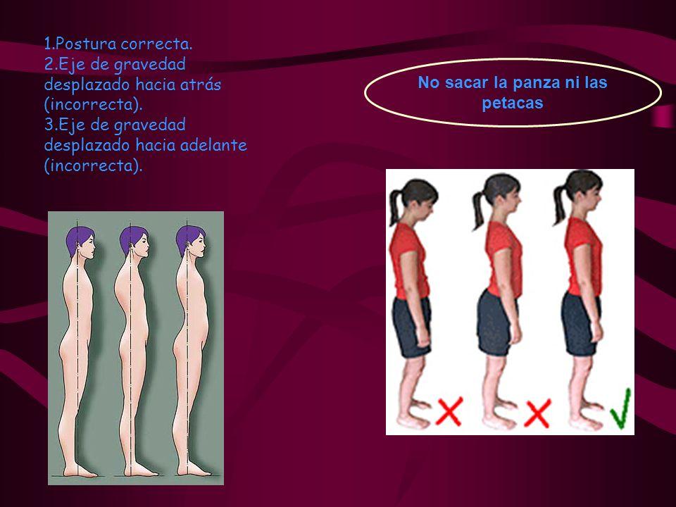 1.Postura correcta. 2.Eje de gravedad desplazado hacia atrás (incorrecta). 3.Eje de gravedad desplazado hacia adelante (incorrecta). No sacar la panza