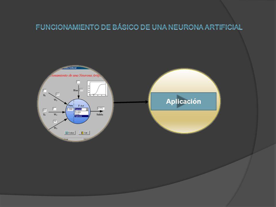 Evaluación del funcionamiento de la neurona: Al oprimir el botón evaluar se hace el cálculo de la salida de la neurona con la función de activación qu