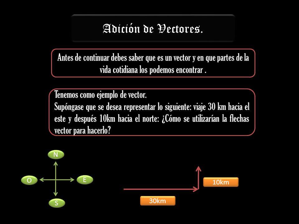 Adición de Vectores. Antes de continuar debes saber que es un vector y en que partes de la vida cotidiana los podemos encontrar. Tenemos como ejemplo